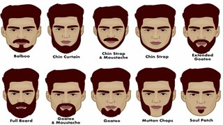 How To Choose Best Beard Style Based On Face Shape | How to Choose Mens Beard styles
