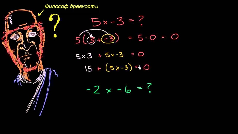 Почему произведение двух отрицательных чисел положительное