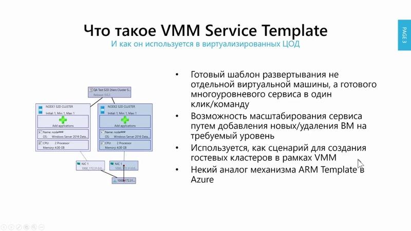 СофТы: создание шаблонов гостевых кластеров VMM Services Template для автоматизации частных облаков