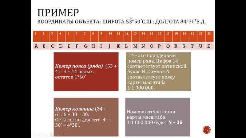 Лекция №2 Разграфка и номенклатура топографических карт России (часть 2)