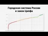 Городская система России и закон Ципфа