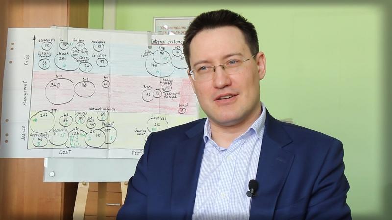 Артур Бикбулатов /ВТБ страхование/ о конкурсе бизнес-тренеров 2018