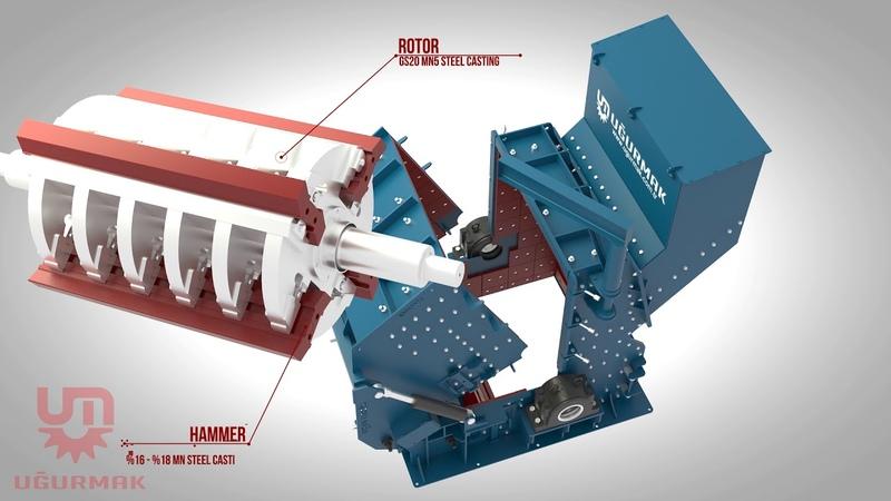 Роторная дробилка для щебня Ugurmak SMK