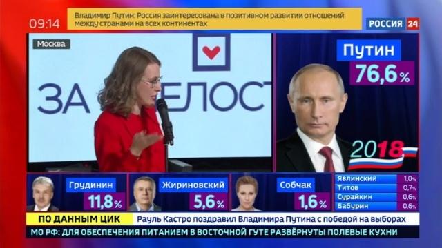 Новости на Россия 24 • У кандидатов в президенты нет серьезных претензий к прозрачности кампании