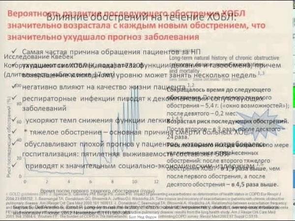 Профессор Титова О. Н. Актуальные проблемы ХОБЛ и пути их решения в Санкт-Петербурге.