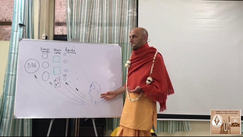 16 лекция. Бхагавад-Гита. Глава 4 (Вриндаван, 22.12.2017) Ватсала дас