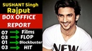 Sushant Singh Rajput Career Box Office Collection Analysis Hit, Blockbuster and Flop Movies List