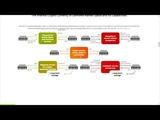Gem4me Market Space (GMC) ICO Обзор