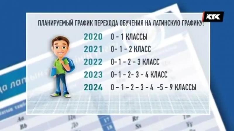 Введение латиницы в Казахстане