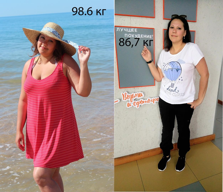 Отзывы кто похудел на худеем вместе