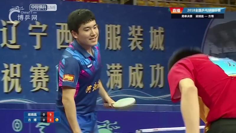 Fang Bo vs Liang Jingkun | Final | China National Championships 2018