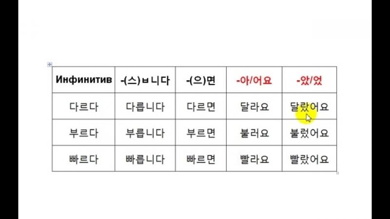 Изучаем корейский язык. Урок 36. Неправильное спряжение . 르 불규칙