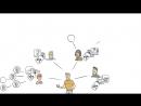 UDS Game. Мобильное приложение для среднего и малого бизнеса