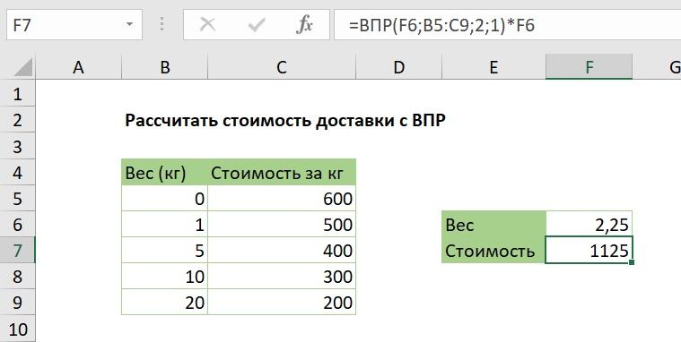 Рассчитать стоимость доставки с ВПР