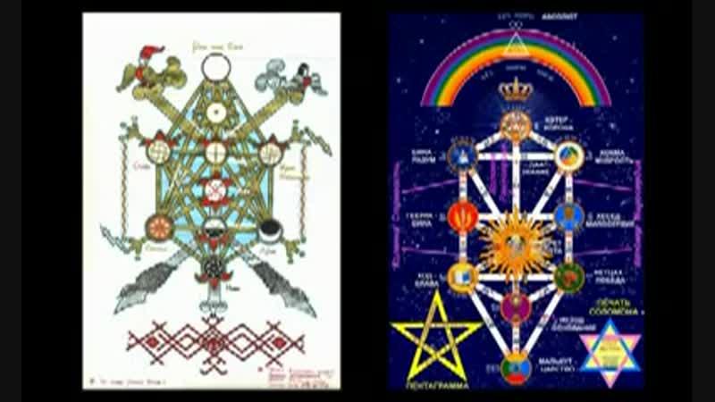 Истоки современного нео-язычества в оккультизме