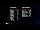 F1.2013.Season.Review.DVDRip.XviD.AC3.EN