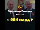 Россияне — чрезвычайно богаты. Ведь в России есть нефть, газ, металлы, минералы…