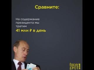 3,3 млрд в день тратит Россия на содержание чиновников