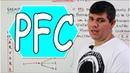 PFC - Princípio Fundamental da Contagem