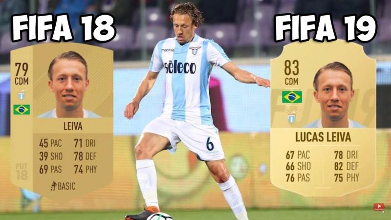 Любимый футболист разработчиков FIFA 19