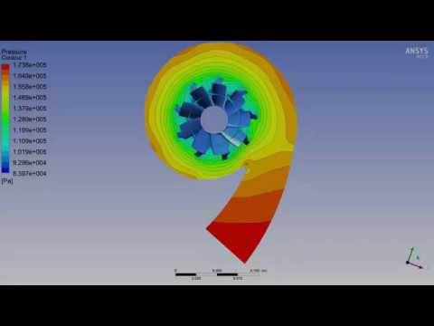 ANSYS CFX Modeling Fluid Flow in a Vaneless Volute using FT-TRS - Part I