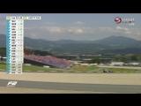 GP2 2018. Round 6. Austria. Race1