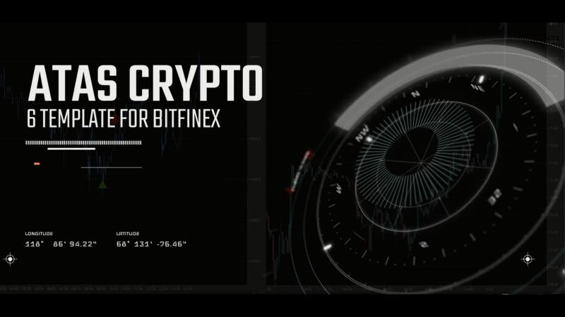 6 шаблонов для ATAS Crypto. BTC/BCH/LTC/ETH/ETC/ZEC