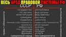 Как государство СССР превратилось в федерацию РФ. Обман и подмена понятий 03.10.2018