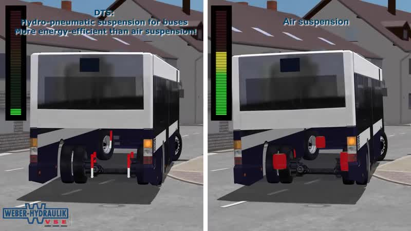 Electronically controlled hydraulic suspensions for buses DTS VSE.