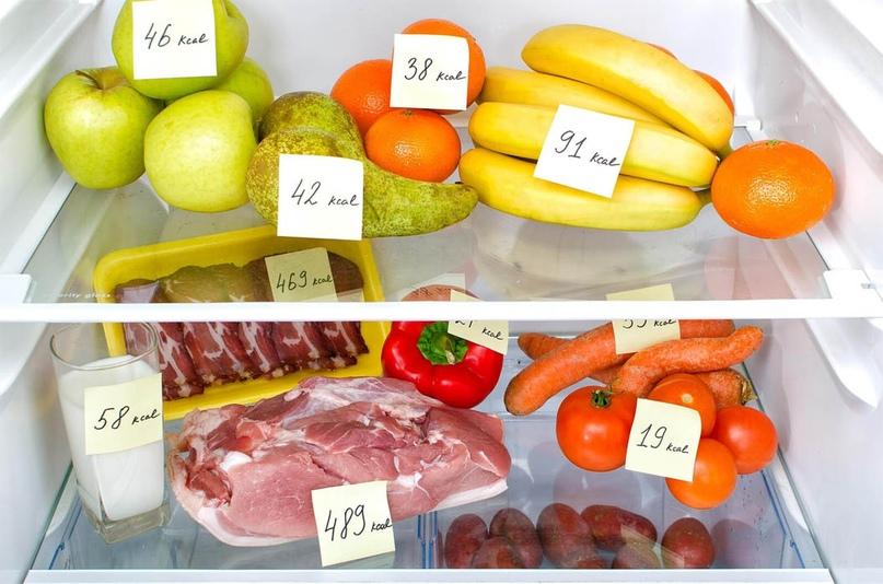сколько калорий на правильном питании