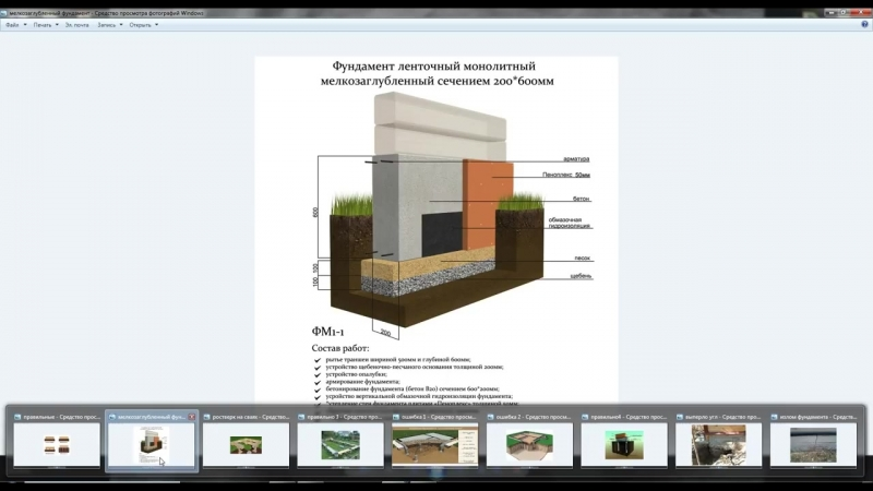 Фундамент ошибки при строительстве