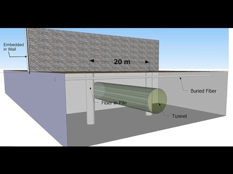 Border Wall Bombproof concrete solar panels and
