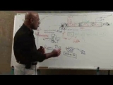 072. HIV Structure, Replication Cycle Antiretroviral Drugs Part 7