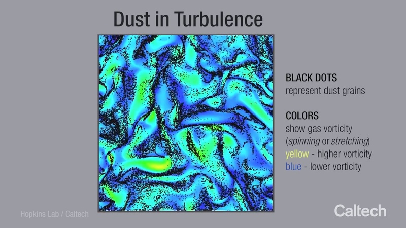 Hopkins Lab - Dust in Turbulence
