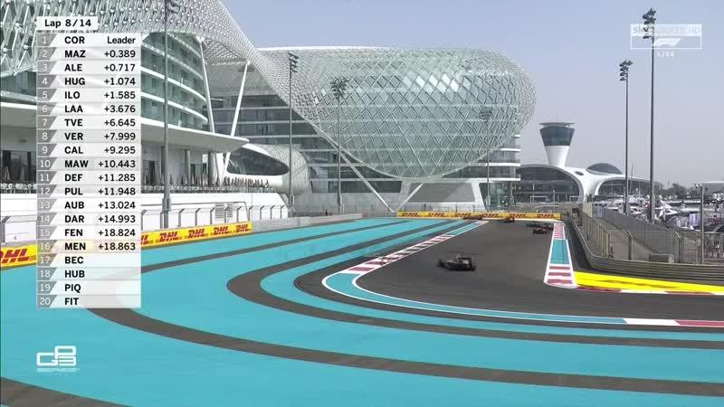 GP3 2018. Round 9. Abu Dhabi. Race2