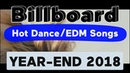 Billboard Top 100 Best Dance/Electronic/EDM Songs Of 2018 (Year-End Chart)