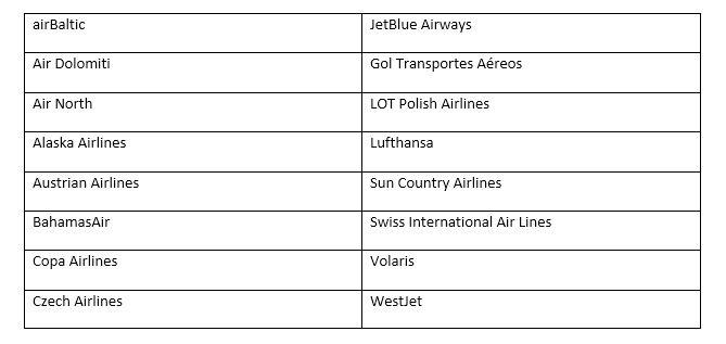Перечень интерлайн-партнеров авиакомпании Condor