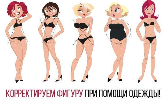 """""""КОРРЕКТИРУЕМ ФИГУРУ ПРИ ПОМОЩИ ОДЕЖДЫ!"""""""