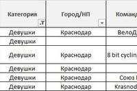 Гоночный сезон Краснодарского любительское велоспорта в разгаре