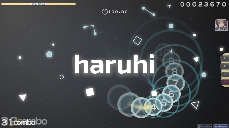 Osu skin review haruhi by Haruka