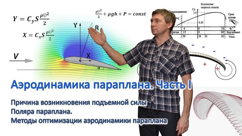 Параплан - аэродинамика, часть I. Причина подъемной силы и особенности аэродинамики параплана.