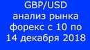GBP/USD - Еженедельный Анализ Рынка Форекс c 10 по 14.12.2018. Анализ Форекс.