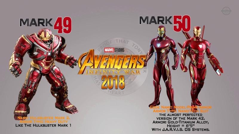 50 Set of Iron Man Suit Up Scenes (Robert Downey) 2018