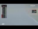 Формула 1 гран при Венгрии 2018 смотреть онлайн RuFilm - Сериалы и фильмы онлайн-Формула-1. Гран-при Венгрии 2018. Квалификация