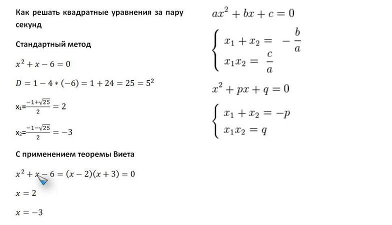 Теорема Виета или как быстро решать квадратные уравнения