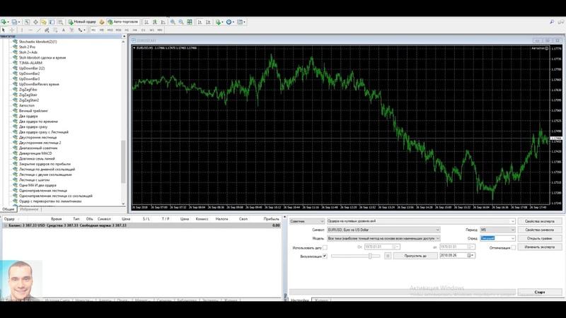 Автостоп для MetaTrader 4. Стоп лосс и тейк профит для Метатрейдер 4