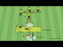Goalkeeper training 25: Dealing with angled shots ● 4GK
