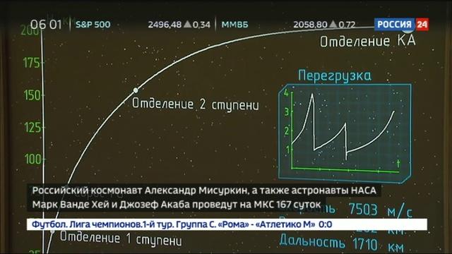 Новости на Россия 24 • Пилотирумый корабль Союз МС-06 успешно пристыковался к МКС