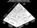 Джон Тодд . John Todd_ The Illuminati to the Major Players .#Масоны#Жидомасоны#Кабала#Каббала#Талмуд#Иудеи#Шестьсот_шестьдесят_ш