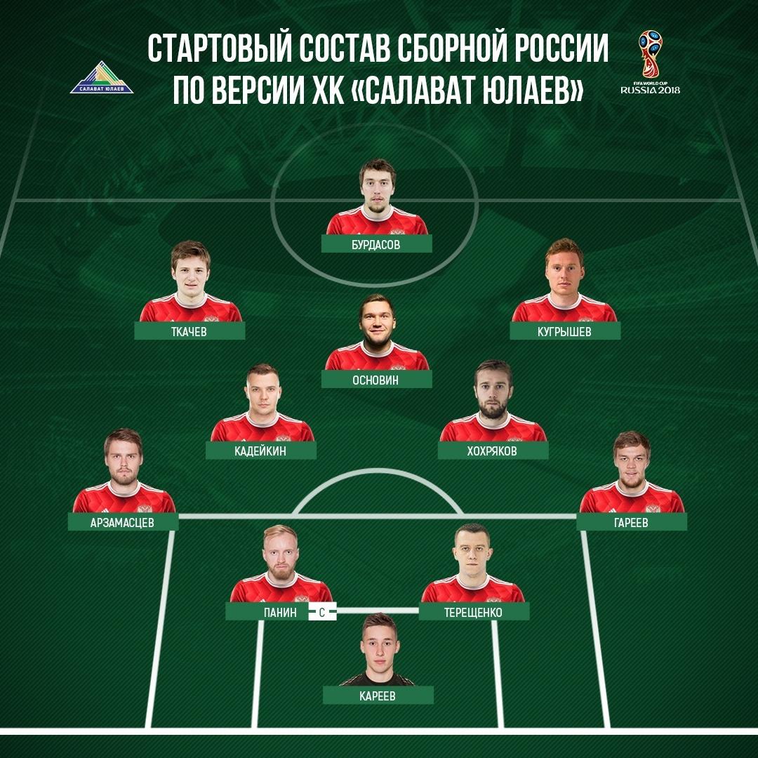 Сборная России из игроков Салавата Юлаева